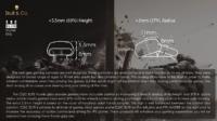Накладки на dualshock 4 CQC Elite